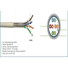 5e Cables UTP .
