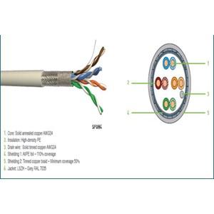 5e Cables UTP