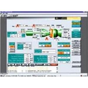 Mvc Software