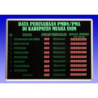 LED INFORMATION DISPLAY 1