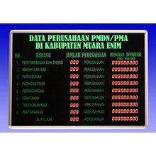 LED INFORMATION DISPLAY .