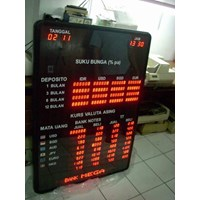 Exchange Rate Information Board