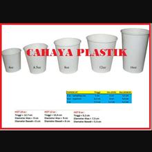 Paper Cup Untuk Minuman Hangat dan Dingin