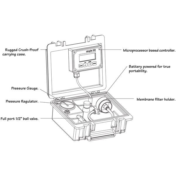 Simple  SDI 2000 Automatic Portable SDI Silt Density Index Tester