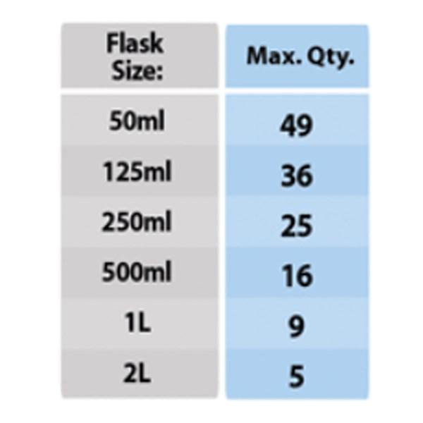 Benchmark Orbi-Shaker™ XL