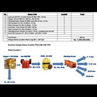 Mesin Batu Jaw Cruhser Plant 80 - 120 Pth