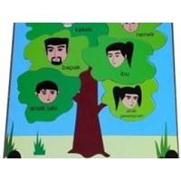 Puzzle Pohon Keluarga 1