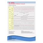 Water Chiller Industri 2