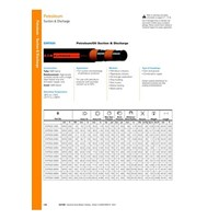 Selang Industri EATON EHP500 Oil and Petroleum SD 1