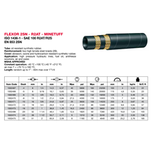Selang Hidrolik Alfagomma Flexor 2SN - Minetuff