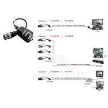 VIDEO BALUN FS-4201SR