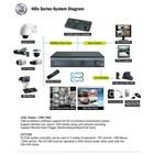 Video Recorder HDS4824 Digital  3