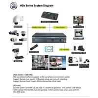 Distributor Video Recorder HDS4824 Digital  3