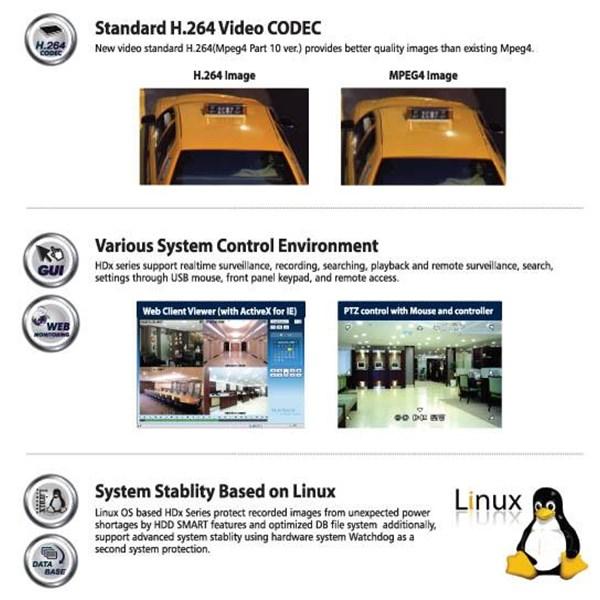 Video Recorder HDS4824 Digital