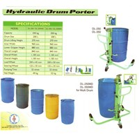 Hydraulic Drum  Porter OPK.