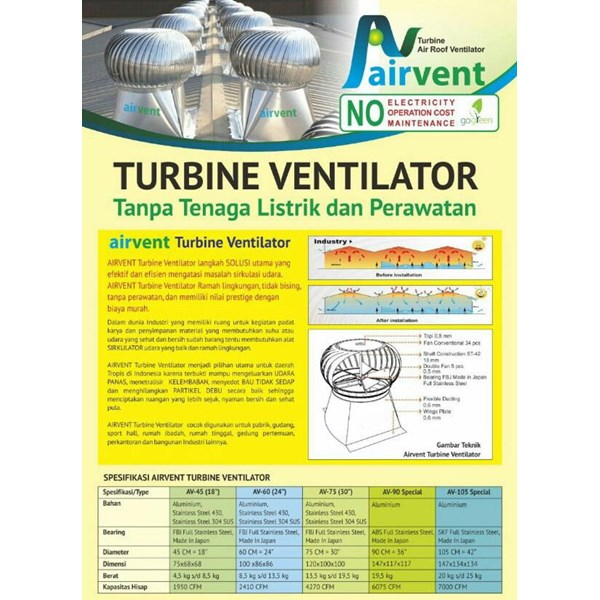 Turbin Ventilator Airvent murah
