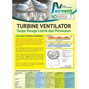 Dari Turbin Ventilator Airvent 2
