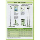 Personal Lift with Battery Model Dual Mast. 4