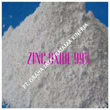 Zinc Oxide RA