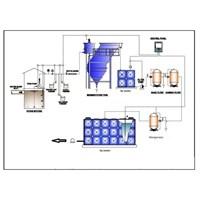 Kontraktor WTP - Water Treatment Lainnya