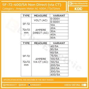 From Ampere Meter 72mm 400A AC via CT Ratio 5A Alat Ukur Tegangan KDE FORT 72x72 mm 3
