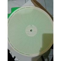 Distributor chart paper recorder  Graphic control MC MP-500 3