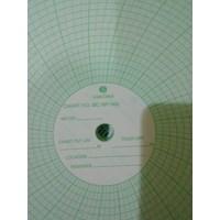 Jual chart paper recorder  Graphic control MC MP-500 2