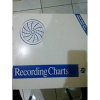chart paper recorder  Graphic control MC MP-500 1