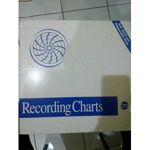 chart paper recorder  Graphic control MC MP-500
