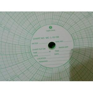 chart paper recorder  Graphic control MC-10-100