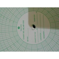 Recording charts paper graphic control MC MP-1000 1