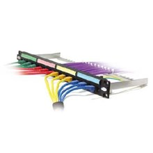 Patch Panel Rosenberger Cat.6A UTP 24Port