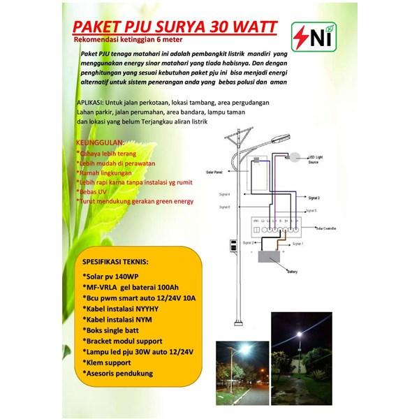 Pju led solar cell 30watt