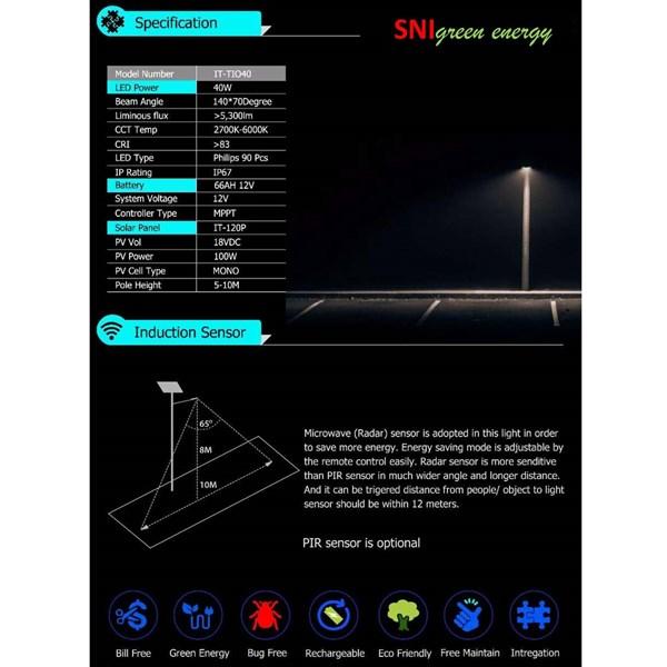 Lampu Pju Two In One 40W SNI-040TIO