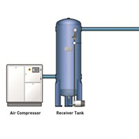 Pressure Air/Water Receiver Tank