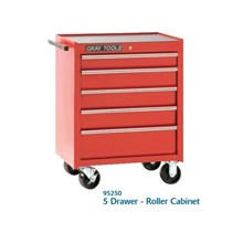 5 DRAWER ROLLER CABINET - PRO SERIES MODEL 93250 - LEMARI TOOLS MEREK GRAY TOOLS