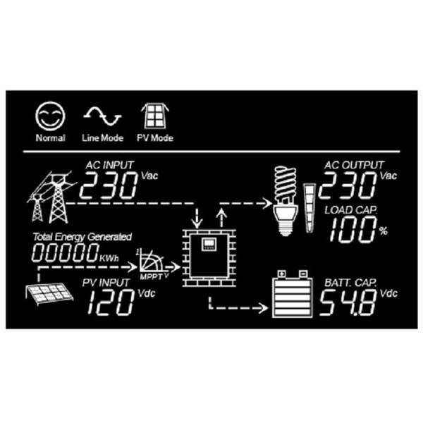 Off Grid Inverter 5000 VA