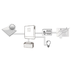 Inverter PASCAL Hybrid InfiniSolarV 1-5KW 5