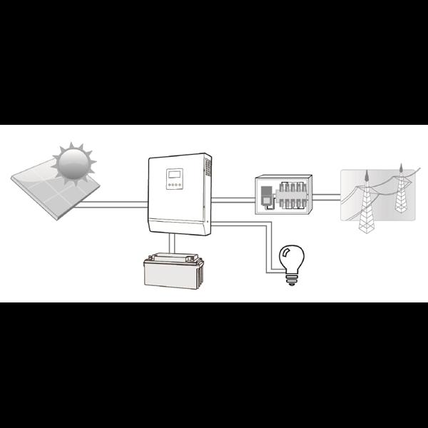 Inverter PASCAL Hybrid InfiniSolarV 1-5KW