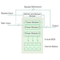 Jual UPS Modular Inbuilt Battery Modular 60KVA 2