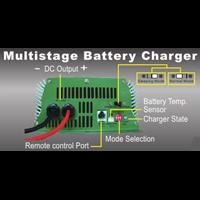 Distributor Battery Charger PASCAL 12V - 15A 3