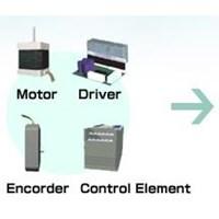 Jual Stepping Motor Terpadu CM1 COOL MUSCLE 2
