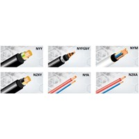 Kabel Listrik Jembo NYA 1 x 120 Kuning / Hijau