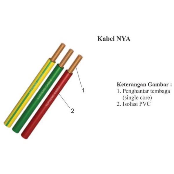 Kabel Listrik NYA 1C x 2.5 mm - 1 Roll 50 Meter
