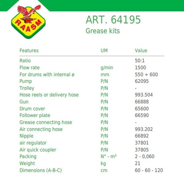 Dispenser Pompa Gemuk (Grease Kit Dispensing) Raasm art no. 64195