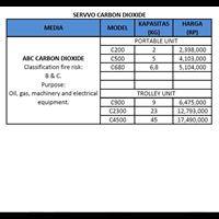 Jual Alat Pemadam Kebakaran SERVVO CO2 2