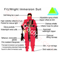 Jual Pakaian Safety Immersion Suit Lalizas 2