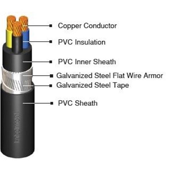 Kabel NYFGBY kabel kabelindo