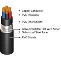 Kabel NYFGBY merk kabel metal supreme