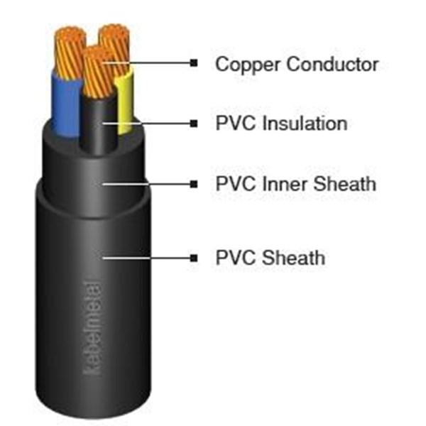 Kabel NYY kabel metal supreme kabelindo jembo dll ukuran 3 core